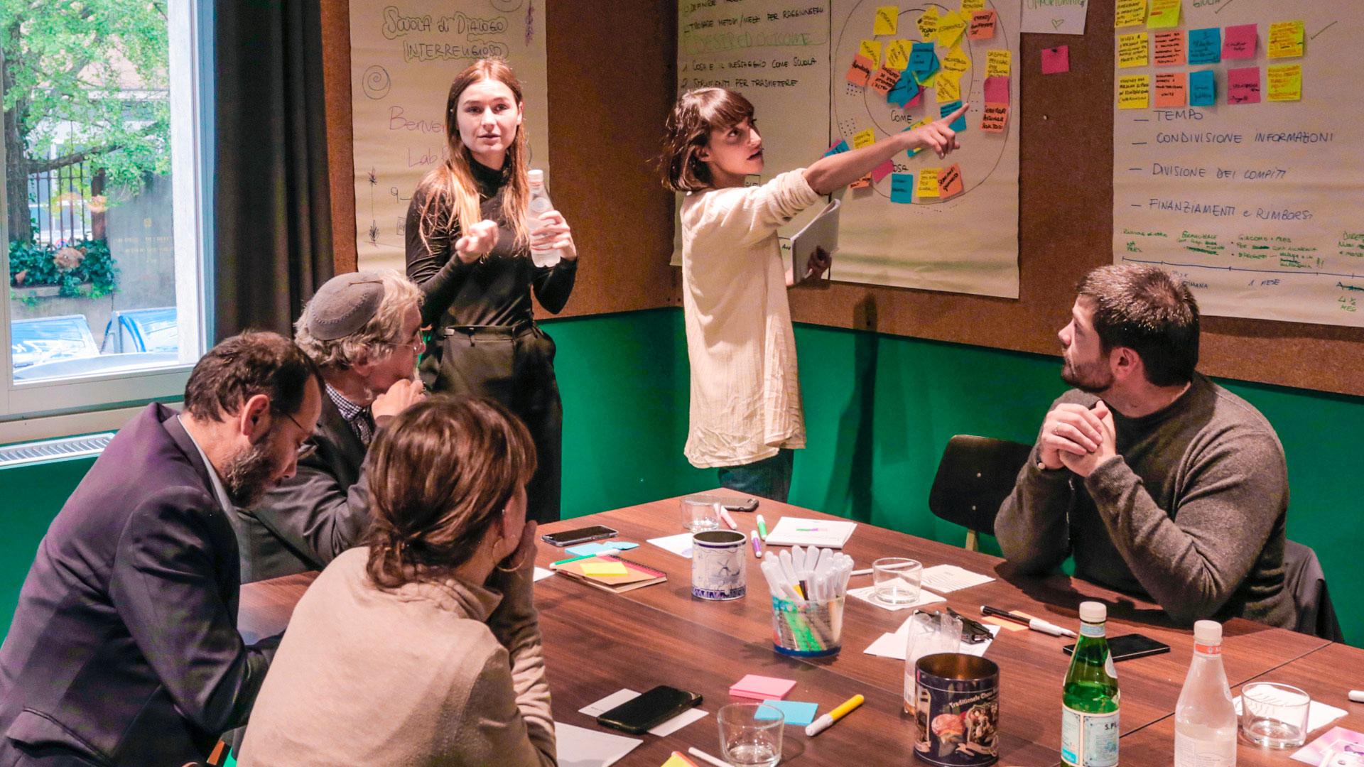 lab rooms design thinking team building